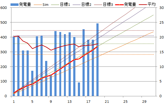 20140119graph.png