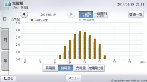 20140119hemsgraph.png