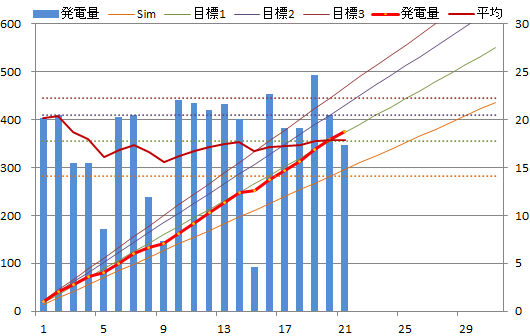 20140121graph.png
