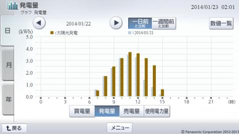 20140122hemsgraph.png