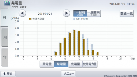 20140124hemsgraph.png