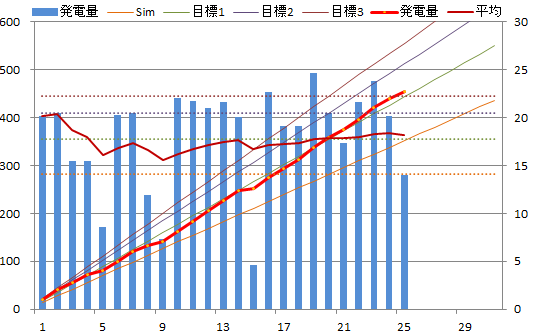 20140125graph.png