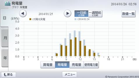20140125hemsgraph.png