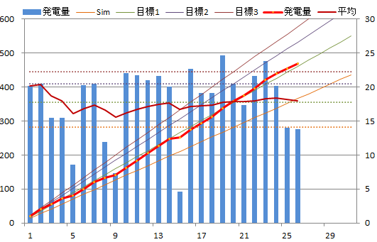 20140126graph.png