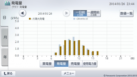 20140126hemsgraph.png