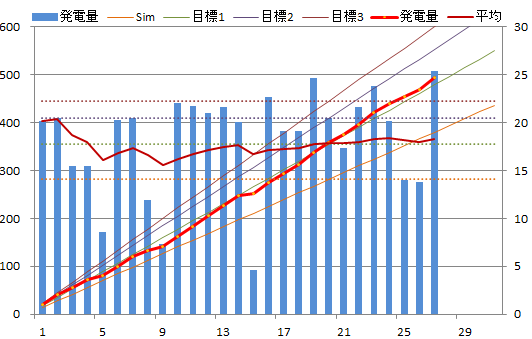 20140127graph.png