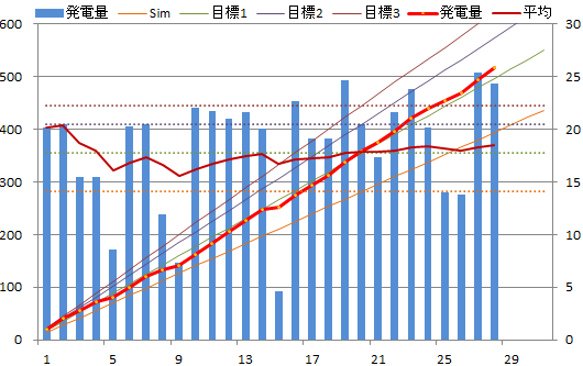 20140128graph.png