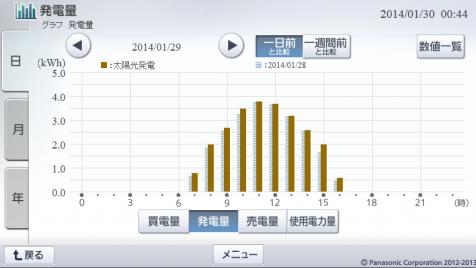20140129hemsgraph.png