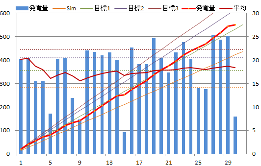 20140130graph.png