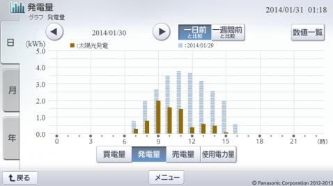 20140130hemsgraph.png