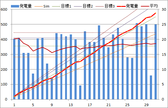 20140131graph.png