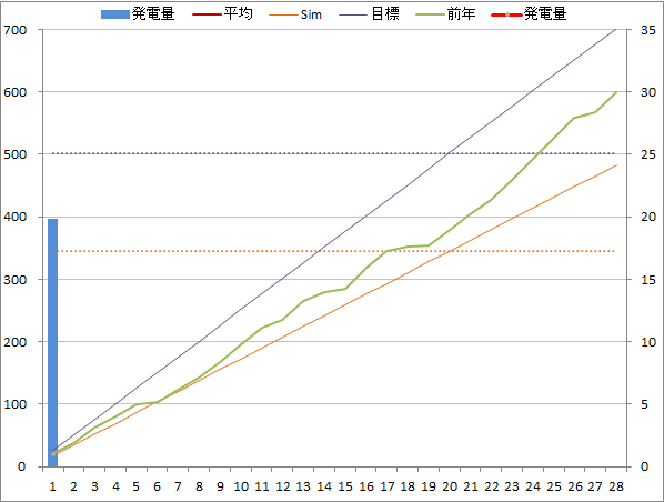 20140201graph.png