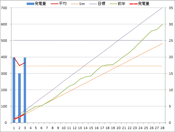 20140203graph.png