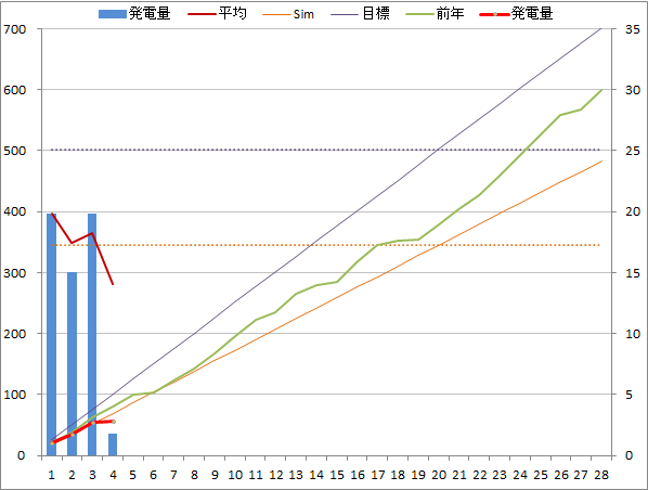 20140204graph.png