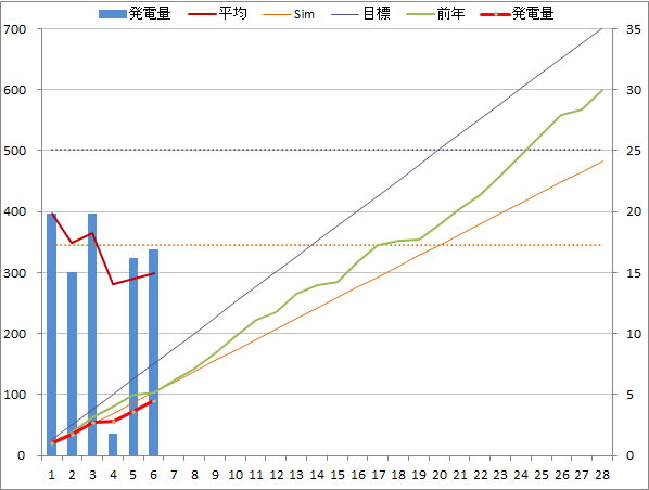 20140206graph.png