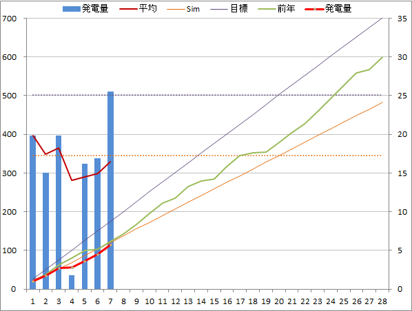 20140207graph.png