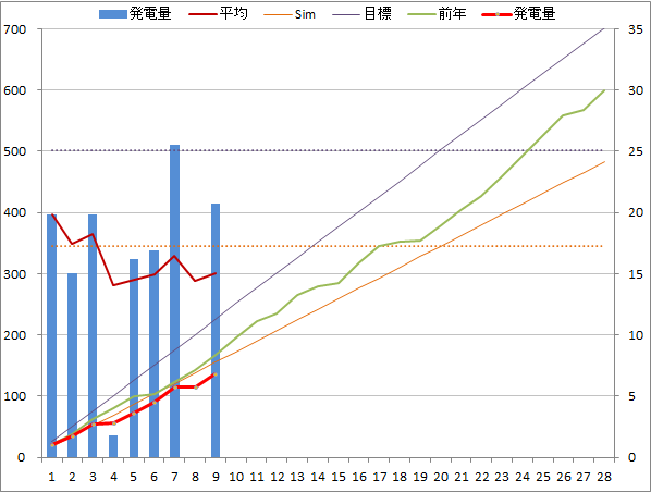 20140209graph.png