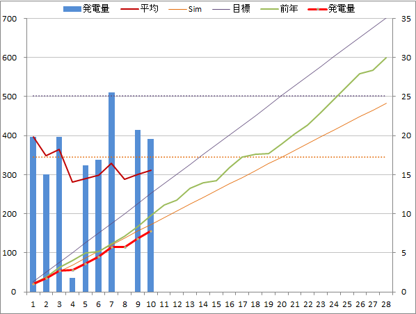 20140210graph.png