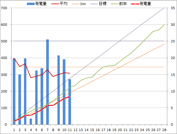 20140211graph.png