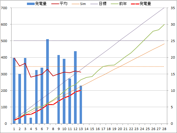 20140213graph.png