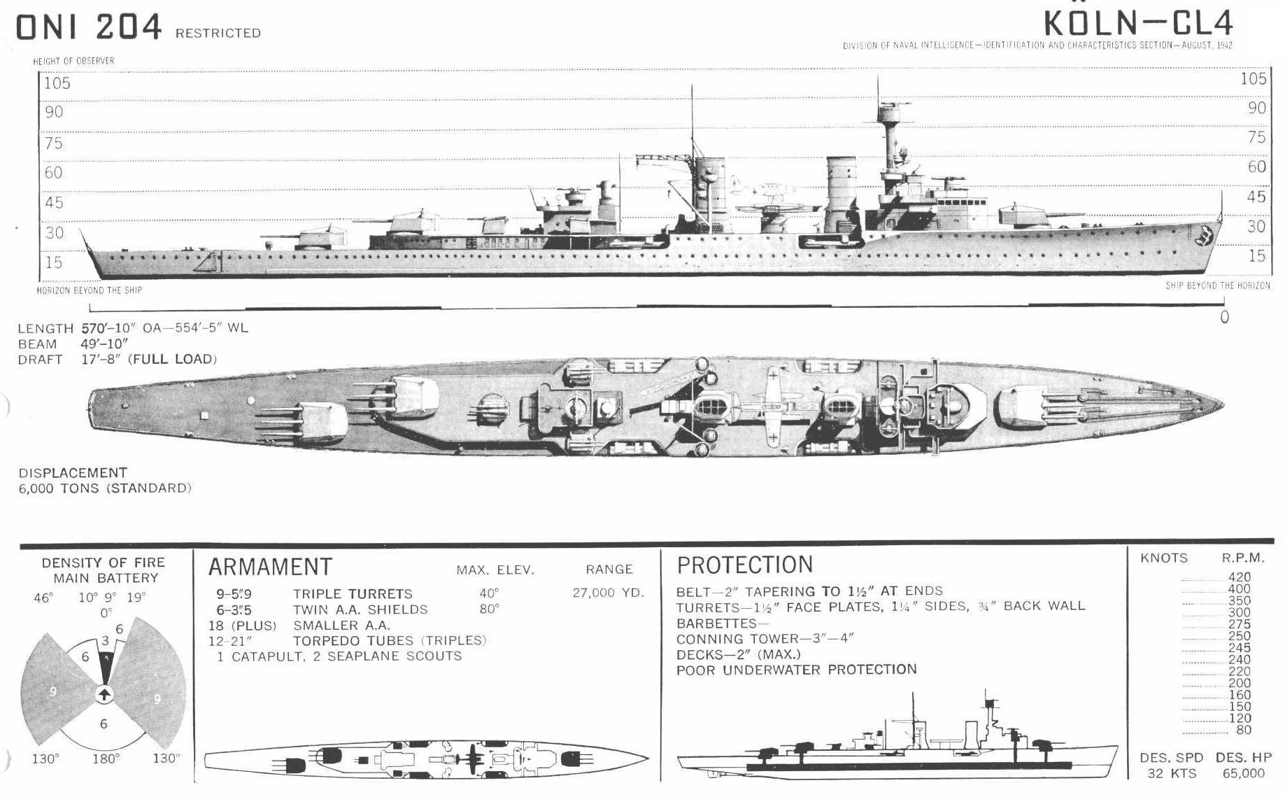 ケーニヒスベルク級軽巡洋艦 (...