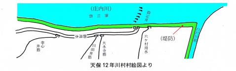 八ヶ村用水村絵図