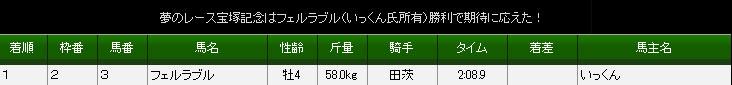 63S宝塚記念