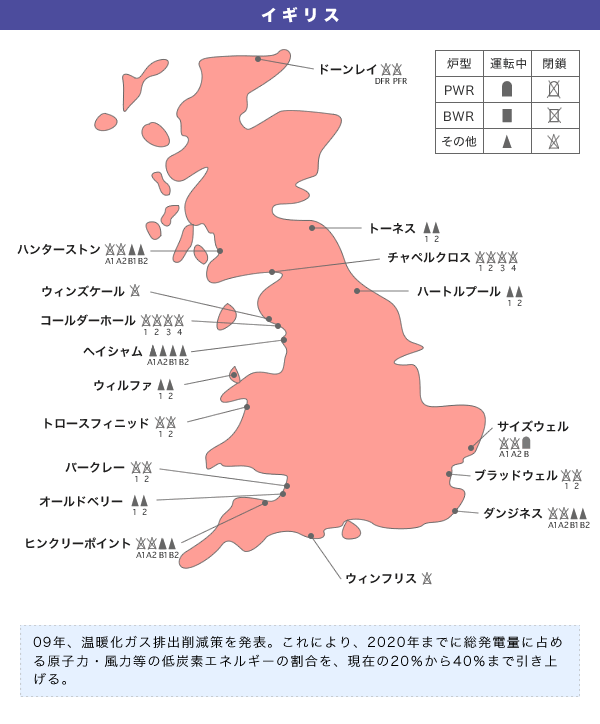 イギリス  原発