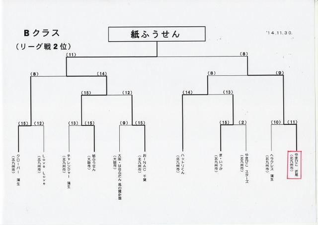 成績表 (640x454)