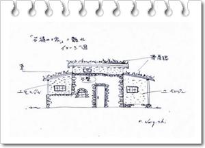 石積みの家/イメージ図
