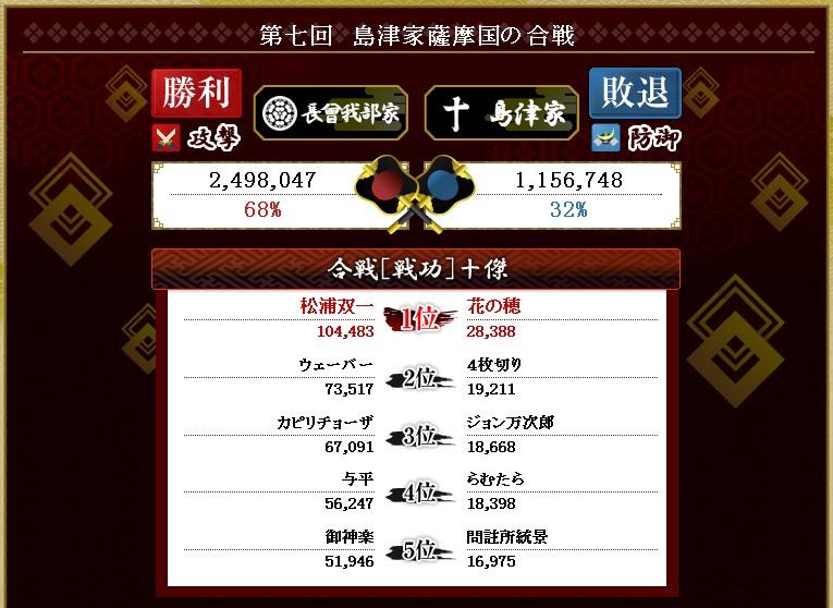 戦国IXA結果
