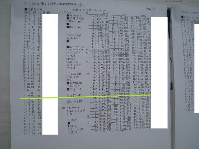 2013タミヤ全日本関西GPX-Mリザルト