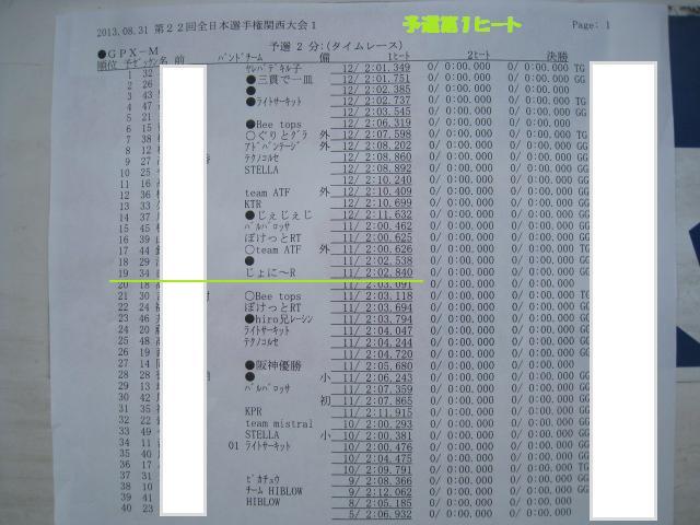 GPX-M予選第一ヒート