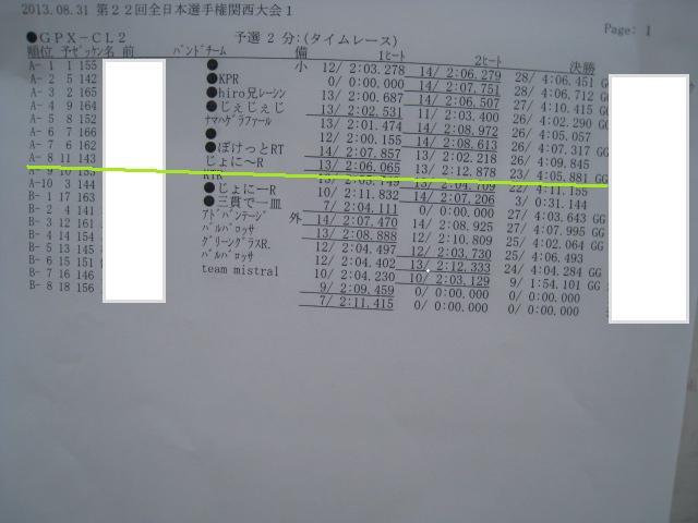 GPX-CL2 Aメ決勝