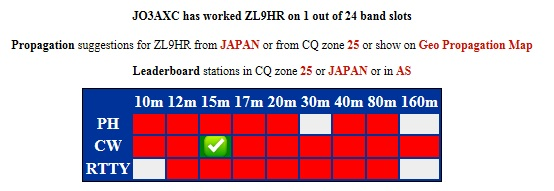 ZL9HR Log
