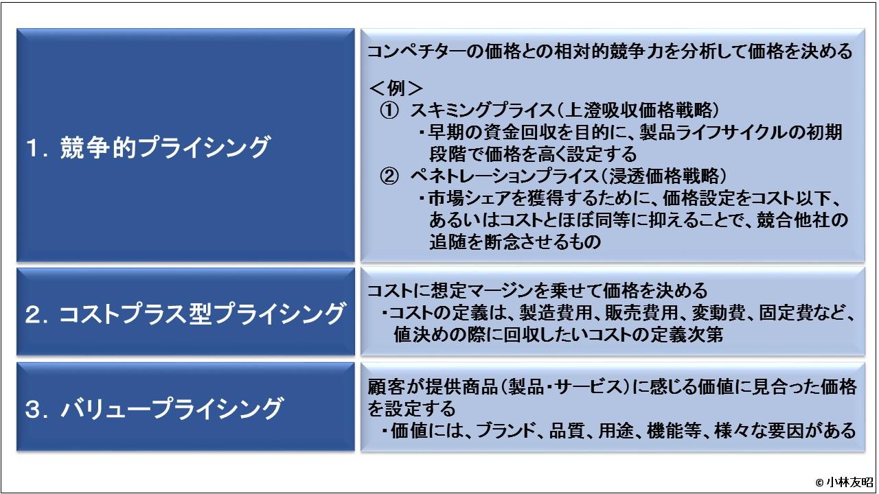 管理会計(基礎編)_プライシングの類型