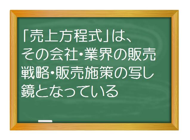 管理会計(基礎編)_売上方程式