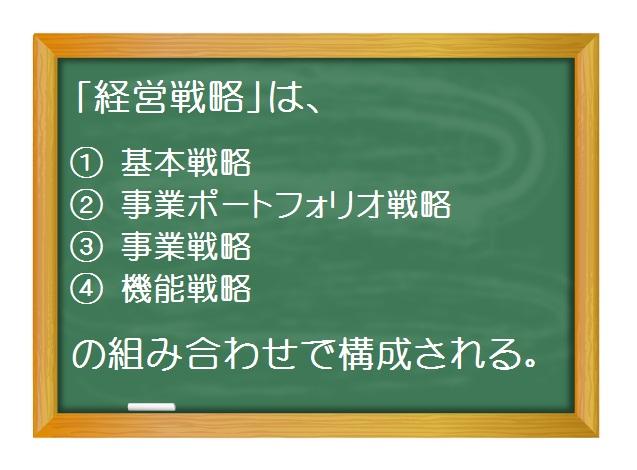経営戦略(基礎編)_経営戦略のメタフレームワーク(2)- 戦略策定のかたち
