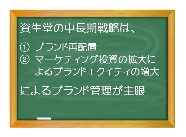 経営戦略(基礎編)_経営戦略のメタフレームワーク(3)- 資生堂の中長期戦略