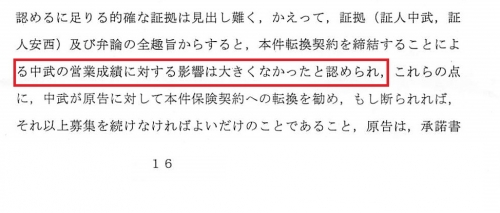 ★ 16頁・判決・営業成績は大きくない
