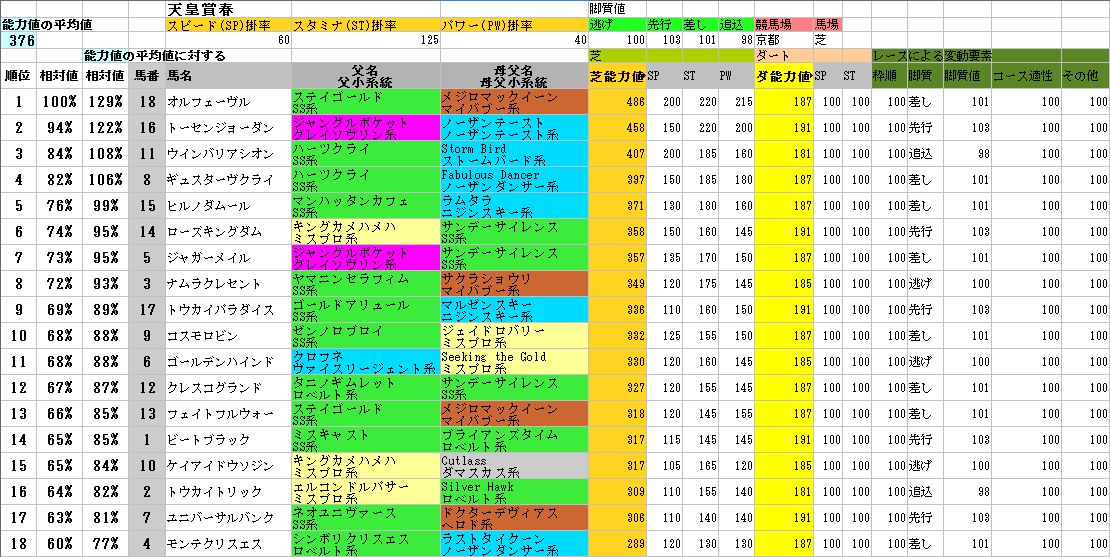 2012天皇賞春