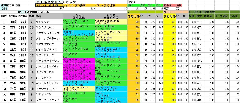2012京王杯スプリングカップ