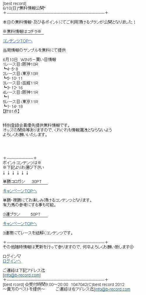 ベストレコード WIN4達成