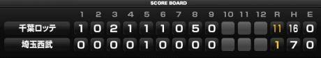 score_20131012.jpg