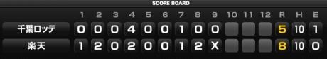score_20131021.jpg
