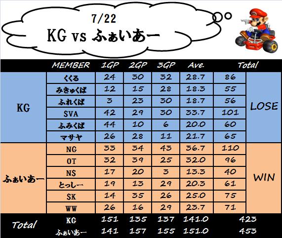 vsふぁいあー(0722)