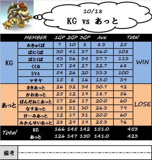 kg_vs_あっと(1018)