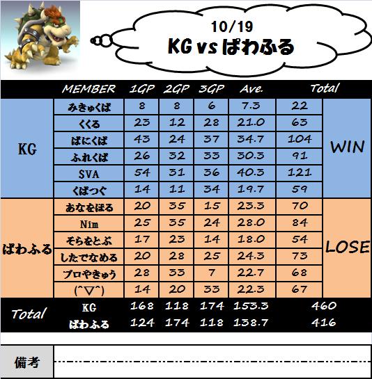 kg_vs_パワフル(1019)