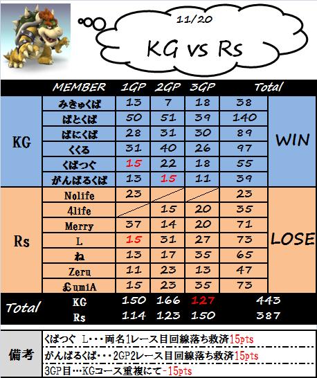 kg_vsRs(1120)修正版