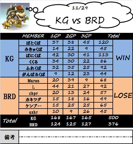kg_vs_brd(1129).png